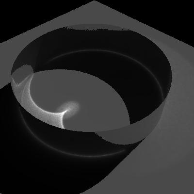 ring-pmap
